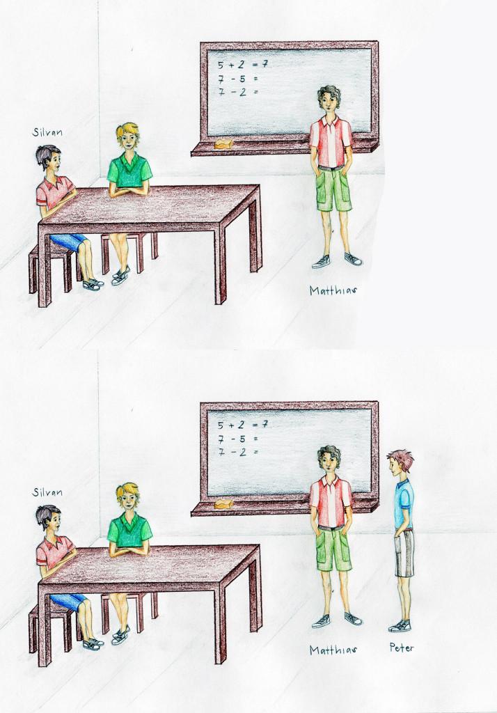 Die befragten Kinder entschieden, anhand solcher Bilder, ob sie lieber den «guten Schüler» Peter oder den «geistig behinderten» Matthias in ihre Gruppe aufnehmen würden.
